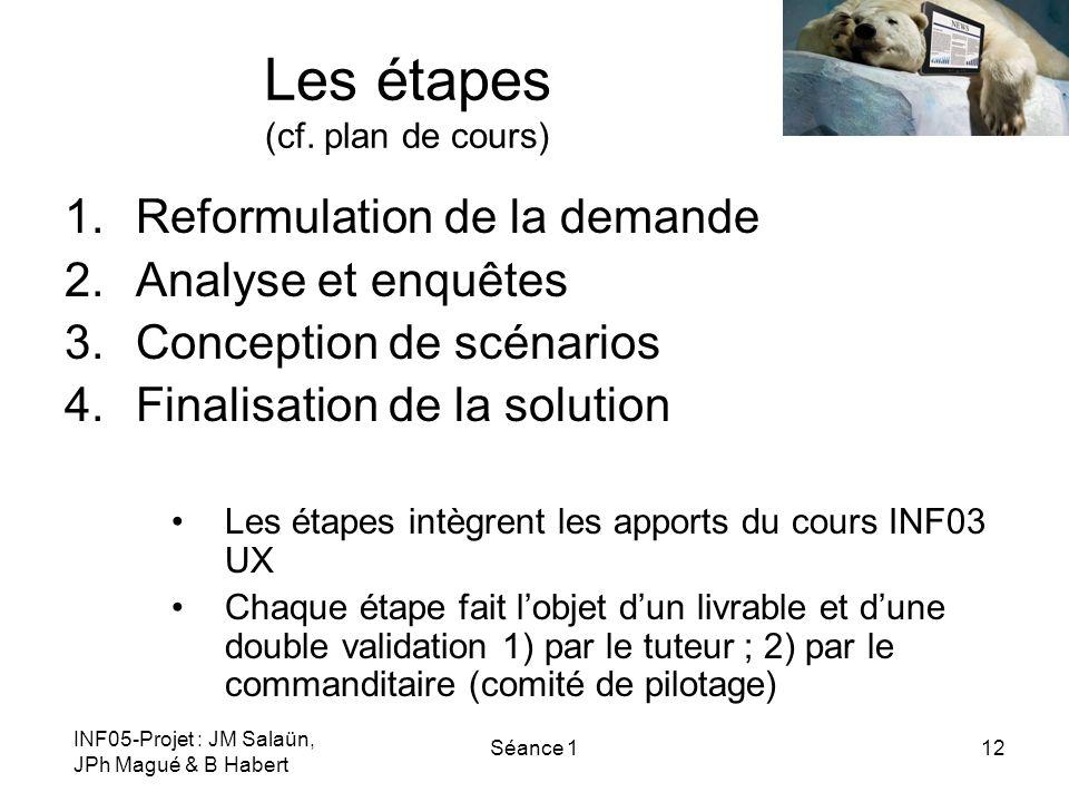 INF05-Projet : JM Salaün, JPh Magué & B Habert Séance 112 Les étapes (cf. plan de cours) 1.Reformulation de la demande 2.Analyse et enquêtes 3.Concept