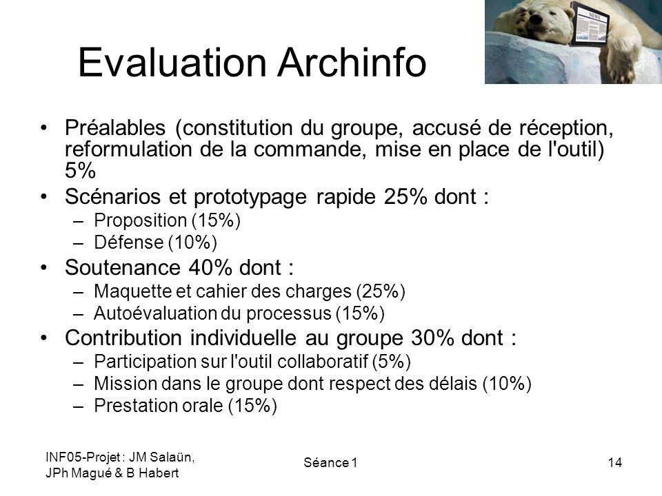 INF05-Projet : JM Salaün, JPh Magué & B Habert Séance 114 Evaluation Archinfo Préalables (constitution du groupe, accusé de réception, reformulation d