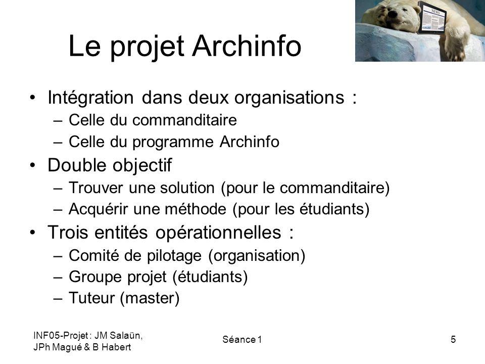 INF05-Projet : JM Salaün, JPh Magué & B Habert Séance 15 Le projet Archinfo Intégration dans deux organisations : –Celle du commanditaire –Celle du pr