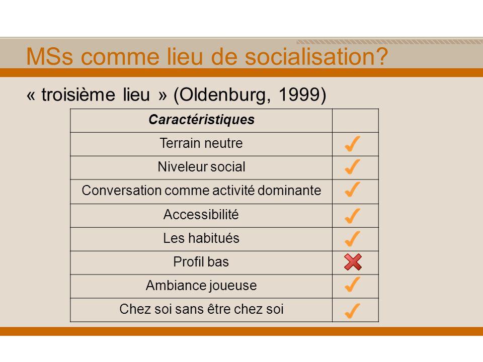 MSs comme lieu de socialisation? Caractéristiques Terrain neutre Niveleur social Conversation comme activité dominante Accessibilité Les habitués Prof