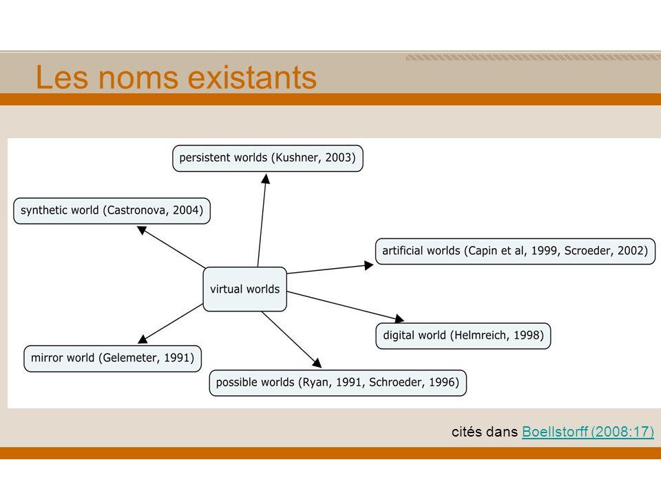 Caractéristiques distinctives (JS+MS) Jeux sérieuxMondes synthétiques Certaines catégories de personnes Des thèmes précis (e.g.
