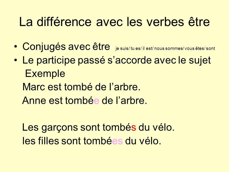La différence avec les verbes être Conjugés avec être je suis/ tu es/ il est/ nous sommes/ vous êtes/ sont Le participe passé saccorde avec le sujet Exemple Marc est tombé de larbre.