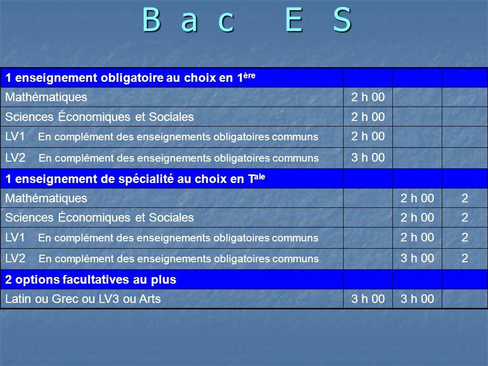 Enseignements obligatoires communs1 ère T ale Cœff.