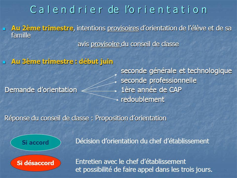 Télécharger la brochure « Après Bac » sur www.onisep.fr www.onisep.fr