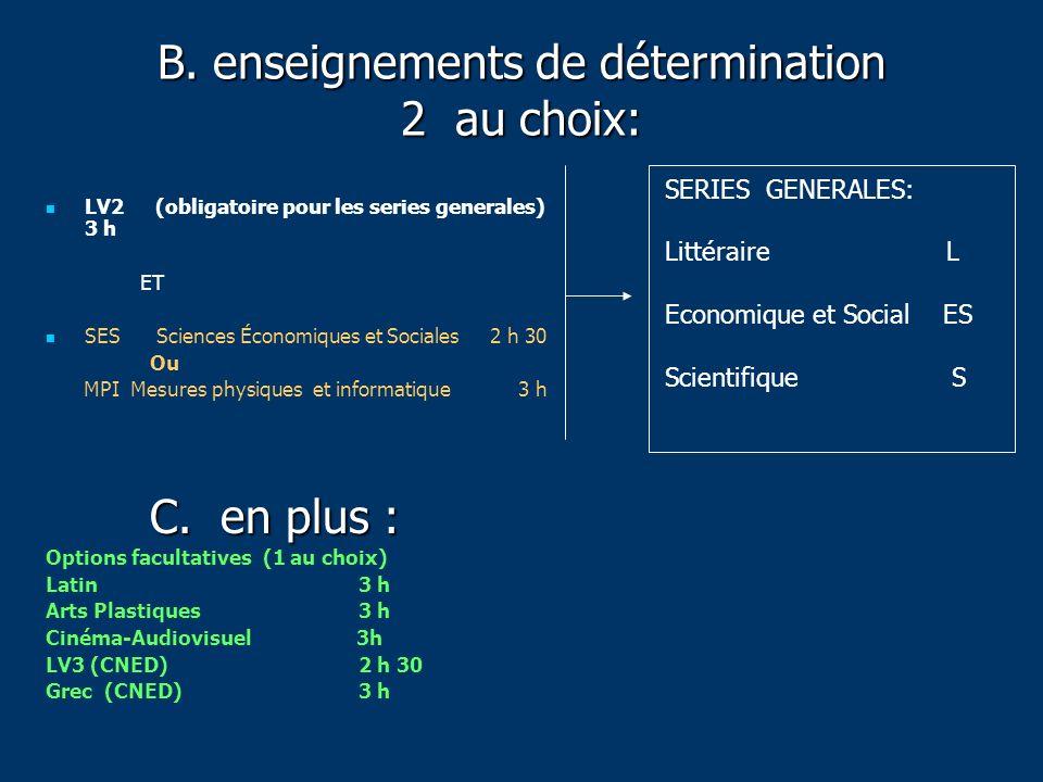 La Seconde générale et technologique au lycée Rochambeau : A.