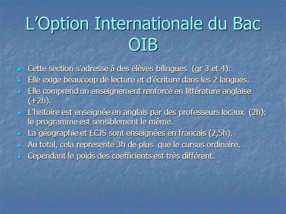 LOption Internationale du Bac OIB Cette section sadresse à des élèves bilingues (gr 3 et 4).