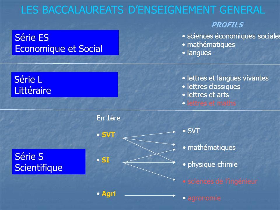 B A C S Enseignements obligatoires communs1 ère T ale Cœf f.