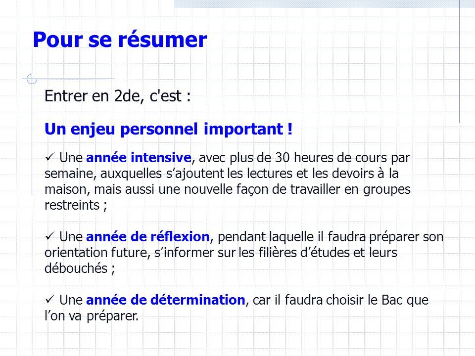 http://www.onisep.fr Ce qu'il faut savoir pour décider de son orientation http://www.onisep.fr/national/orientation/html/college/cadre.htm http://www.