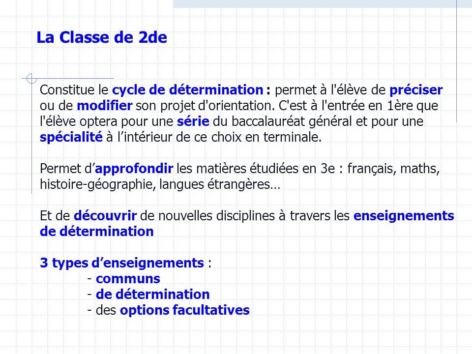 Constitue le cycle de détermination : permet à l élève de préciser ou de modifier son projet d orientation.