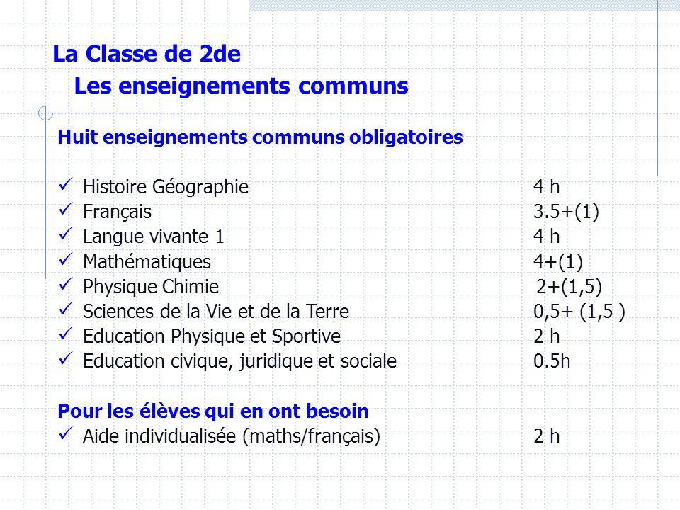 http://www.onisep.fr Ce qu il faut savoir pour décider de son orientation http://www.onisep.fr/national/orientation/html/college/cadre.htm http://www.onisep.fr/national/orientation/html/college/cadre.htm Le mode d emploi de l orientation : calendrier, interlocuteurs, documentation http://www.onisep.fr/national/orientation/html/college/page_31.htm http://www.onisep.fr/national/orientation/html/college/page_31.htm Les études en lycée professionnel, en centre de formation pour apprentis (CFA) ou en lycée général ou technologique http://www.onisep.fr/national/orientation/html/college/page_02.htm http://www.onisep.fr/national/orientation/html/college/page_02.htm http://www.education.fr Où trouver la bonne information pour son orientation en fin de 3 ème