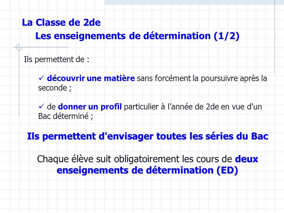 Les enseignements de détermination (1/2) Ils permettent de : découvrir une matière sans forcément la poursuivre après la seconde ; de donner un profil particulier à lannée de 2de en vue d un Bac déterminé ; Ils permettent d envisager toutes les séries du Bac deux enseignements de détermination (ED) Chaque élève suit obligatoirement les cours de deux enseignements de détermination (ED) La Classe de 2de