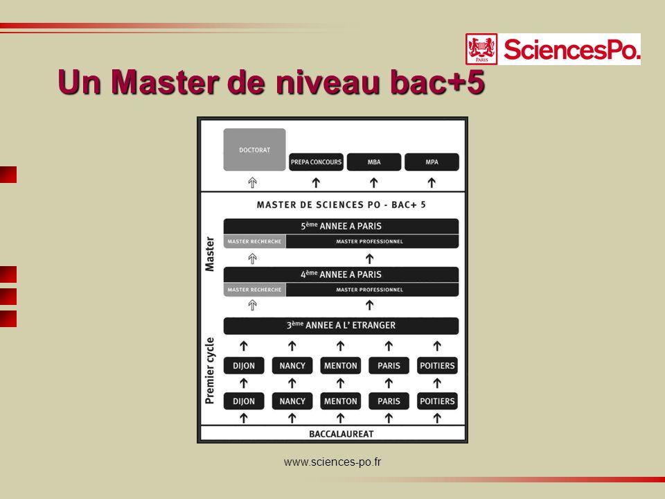 www.sciences-po.fr Un Master de niveau bac+5