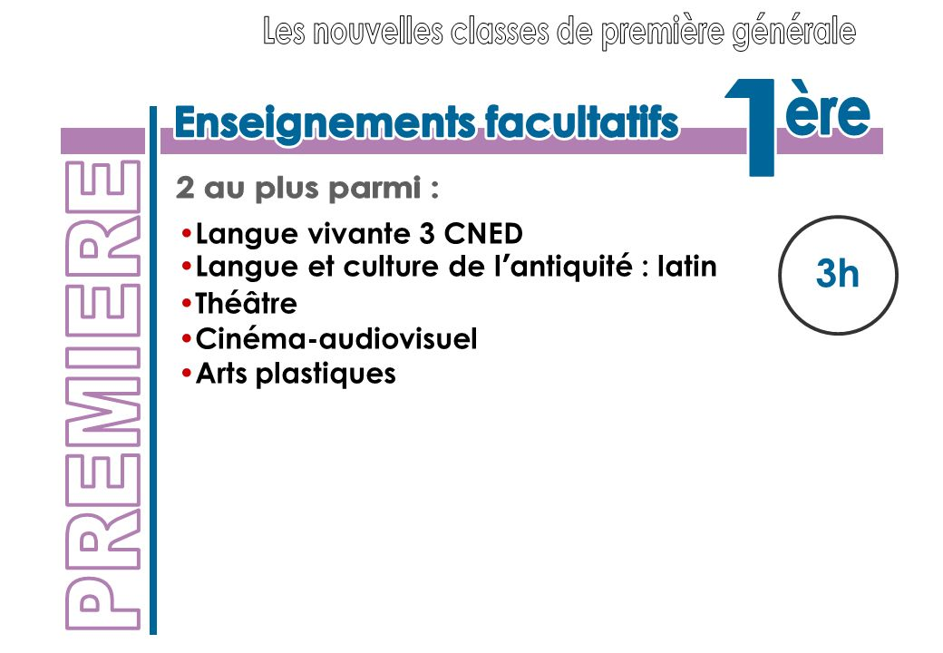 3h Langue vivante 3 CNED Langue et culture de l antiquité : latin Théâtre Cinéma-audiovisuel Arts plastiques