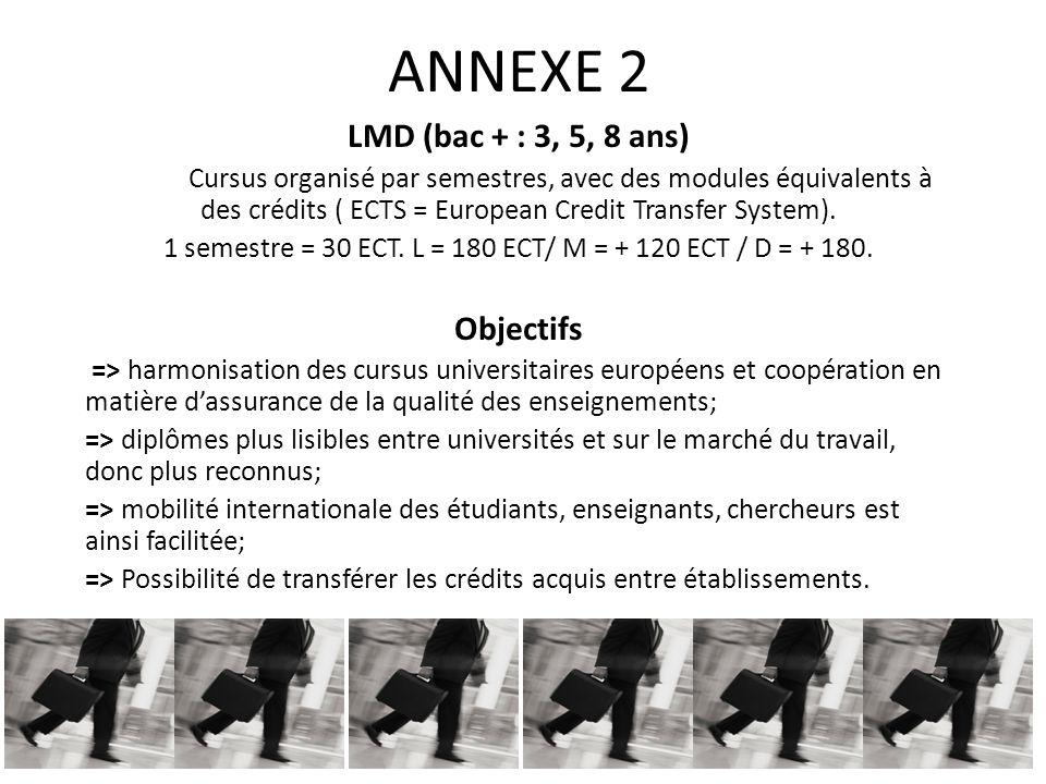 ANNEXE 2 LMD (bac + : 3, 5, 8 ans) Cursus organisé par semestres, avec des modules équivalents à des crédits ( ECTS = European Credit Transfer System).