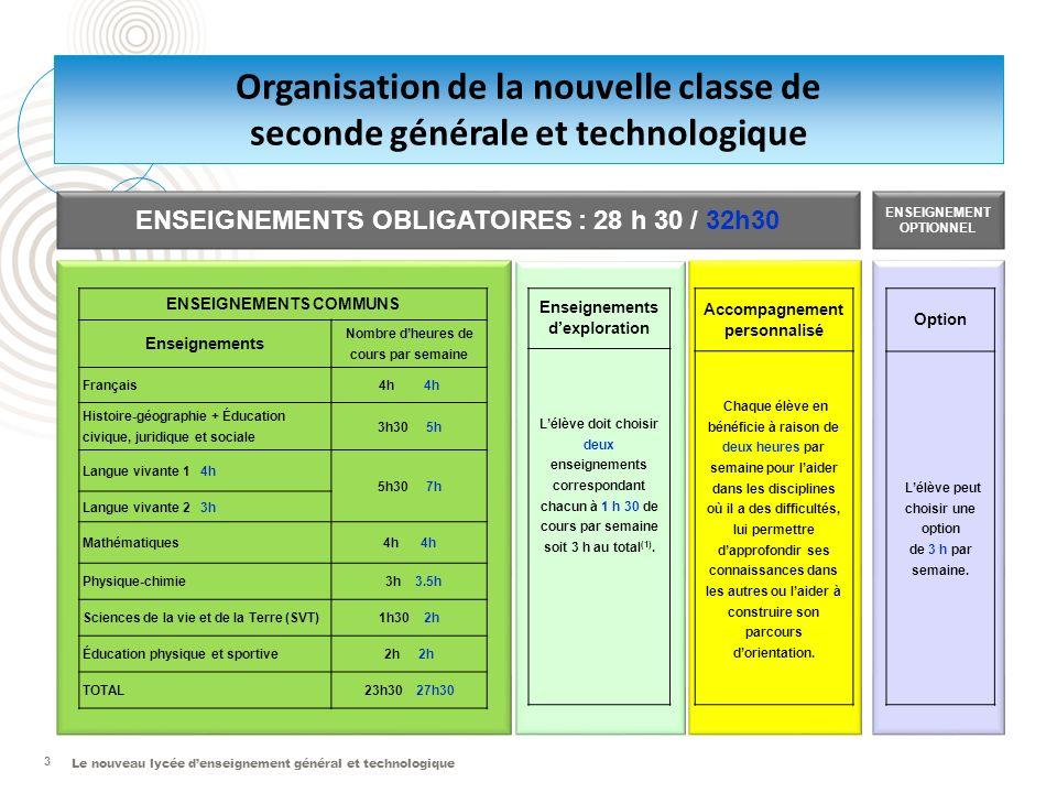 3 Organisation de la nouvelle classe de seconde générale et technologique ENSEIGNEMENTS OBLIGATOIRES : 28 h 30 / 32h30 ENSEIGNEMENT OPTIONNEL ENSEIGNE