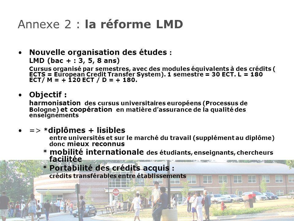Annexe 2 : la réforme LMD Nouvelle organisation des études : LMD (bac + : 3, 5, 8 ans) Cursus organisé par semestres, avec des modules équivalents à des crédits ( ECTS = European Credit Transfer System).
