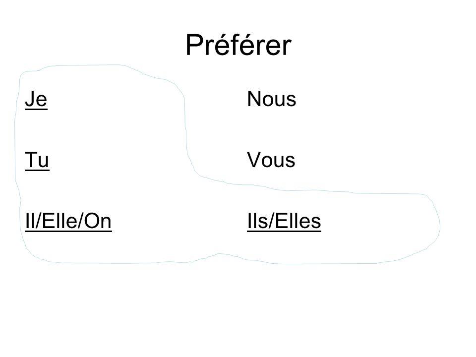 Préférer Je Tu Il/Elle/On Nous Vous Ils/Elles
