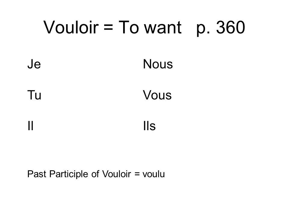 Vouloir = To want p. 360 Je Nous Tu Vous Il Ils Past Participle of Vouloir = voulu