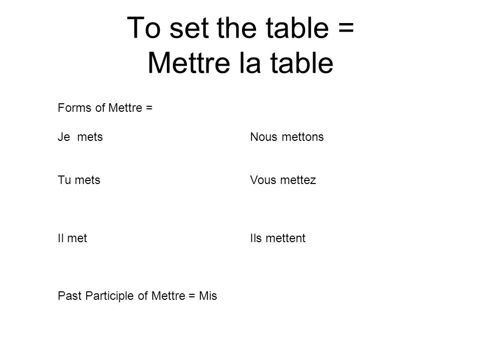 To set the table = Mettre la table Forms of Mettre = Je metsNous mettons Tu metsVous mettez Il metIls mettent Past Participle of Mettre = Mis