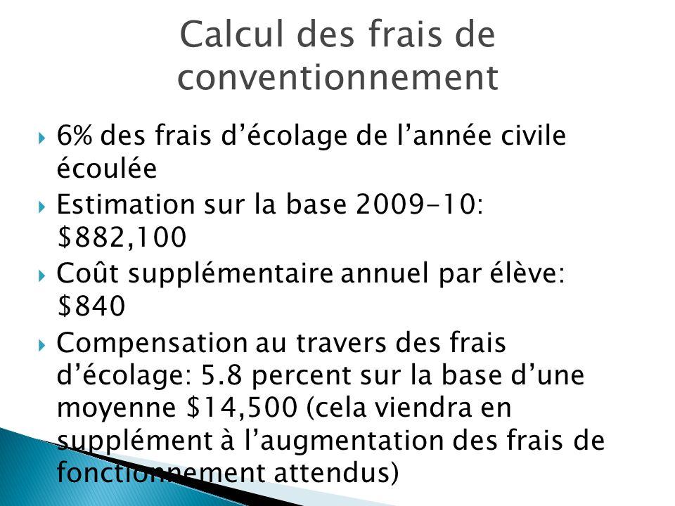 6% des frais décolage de lannée civile écoulée Estimation sur la base 2009-10: $882,100 Coût supplémentaire annuel par élève: $840 Compensation au tra