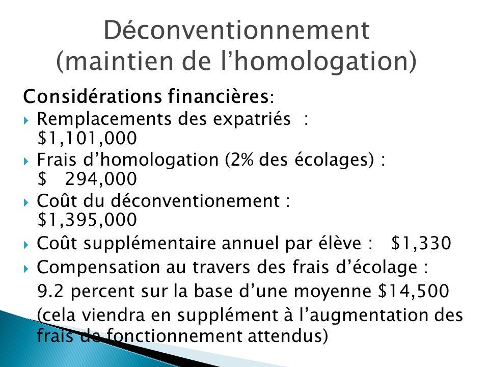 Considérations financières : Remplacements des expatriés : $1,101,000 Frais dhomologation (2% des écolages) : $ 294,000 Coût du déconventionement : $1