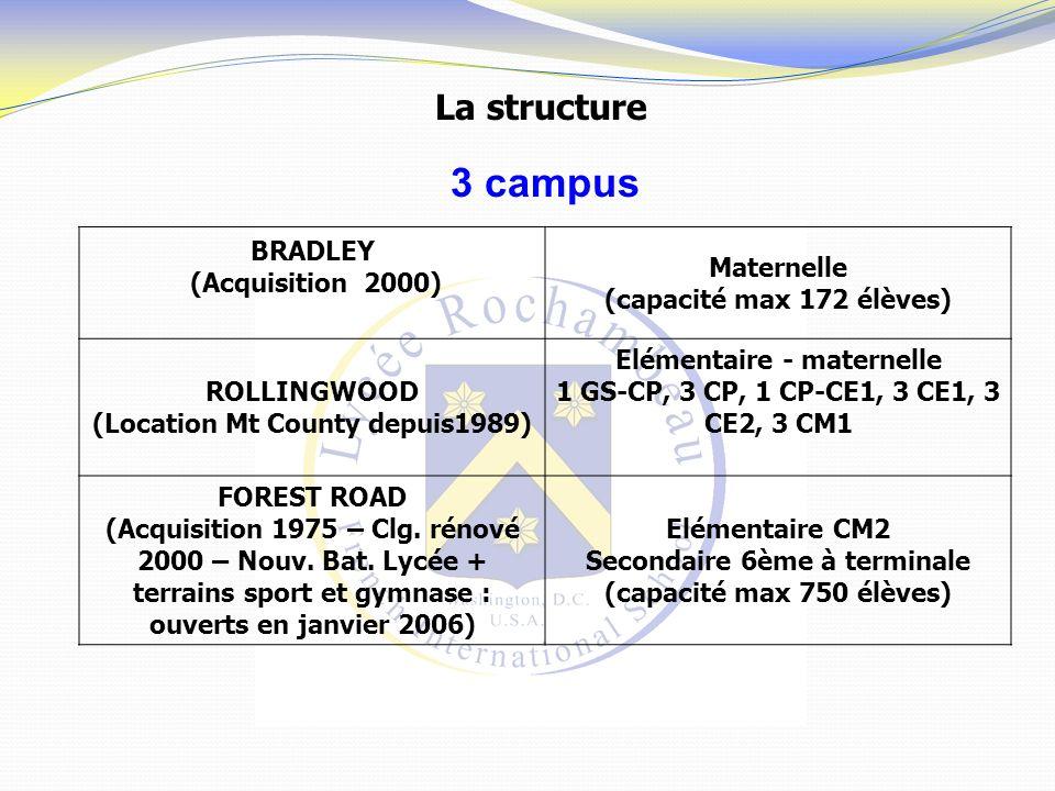 3 campus BRADLEY (Acquisition 2000) Maternelle (capacité max 172 élèves) ROLLINGWOOD (Location Mt County depuis1989) Elémentaire - maternelle 1 GS-CP, 3 CP, 1 CP-CE1, 3 CE1, 3 CE2, 3 CM1 FOREST ROAD (Acquisition 1975 – Clg.
