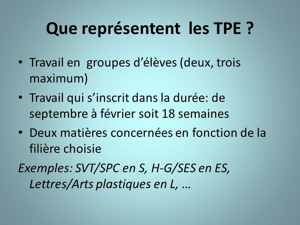 Que représentent les TPE ? Travail en groupes délèves (deux, trois maximum) Travail qui sinscrit dans la durée: de septembre à février soit 18 semaine