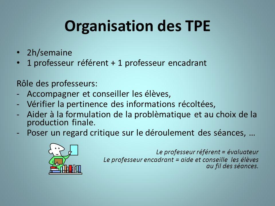 Organisation des TPE 2h/semaine 1 professeur référent + 1 professeur encadrant Rôle des professeurs: -Accompagner et conseiller les élèves, -Vérifier
