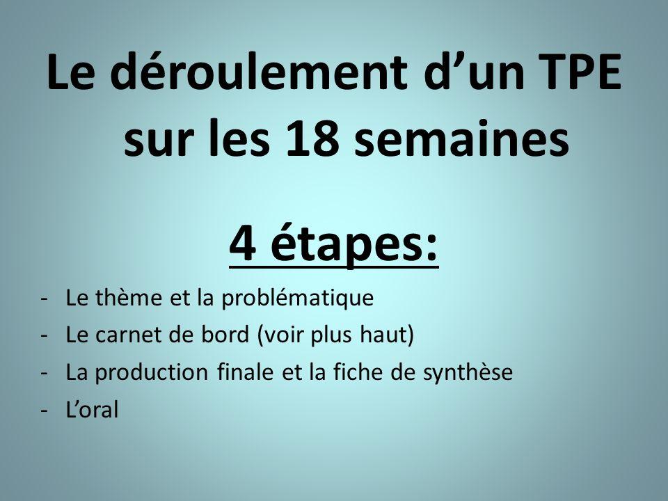 Le déroulement dun TPE sur les 18 semaines 4 étapes: -Le thème et la problématique -Le carnet de bord (voir plus haut) -La production finale et la fic