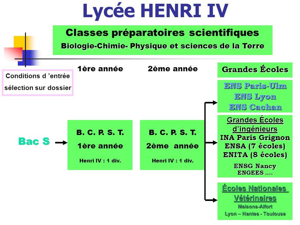 Lycée HENRI IV Classes préparatoires scientifiques Biologie-Chimie- Physique et sciences de la Terre Bac S 1ère année2ème année Grandes Écoles dingénieurs INA Paris Grignon ENSA (7 écoles) ENITA (8 écoles) ENSG Nancy ENGEES ….