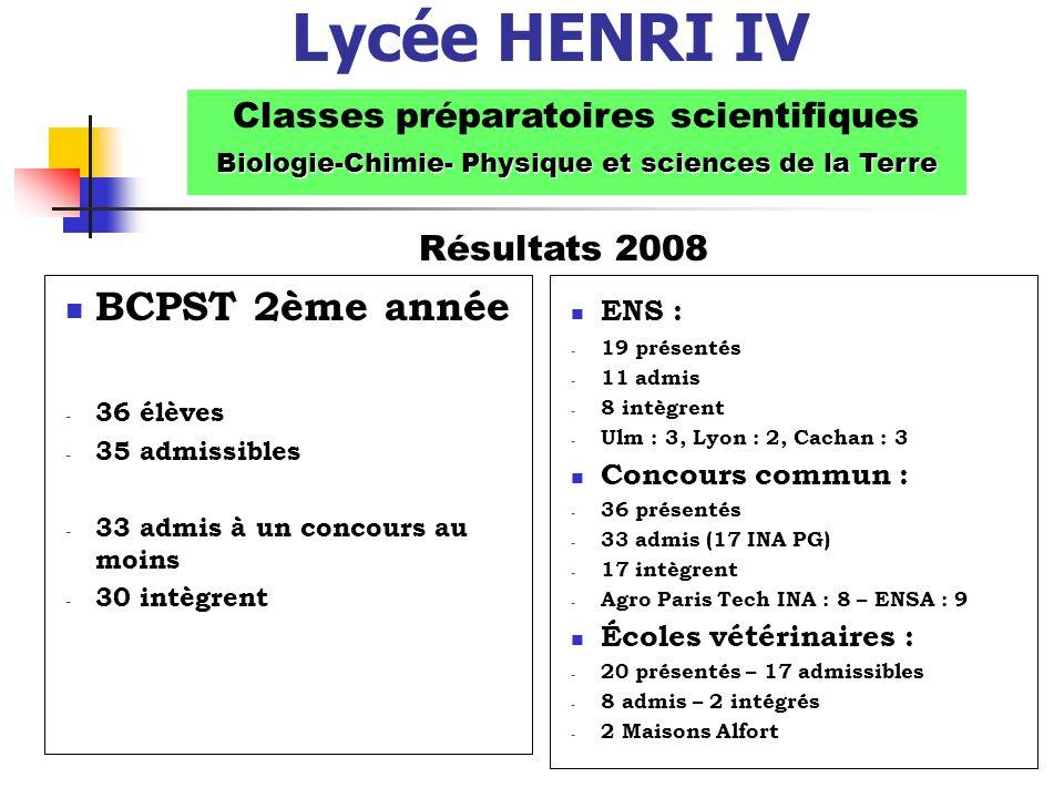 BCPST 2ème année - 36 élèves - 35 admissibles - 33 admis à un concours au moins - 30 intègrent Lycée HENRI IV Résultats 2008 Classes préparatoires scientifiques Biologie-Chimie- Physique et sciences de la Terre ENS : - 19 présentés - 11 admis - 8 intègrent - Ulm : 3, Lyon : 2, Cachan : 3 Concours commun : - 36 présentés - 33 admis (17 INA PG) - 17 intègrent - Agro Paris Tech INA : 8 – ENSA : 9 Écoles vétérinaires : - 20 présentés – 17 admissibles - 8 admis – 2 intégrés - 2 Maisons Alfort