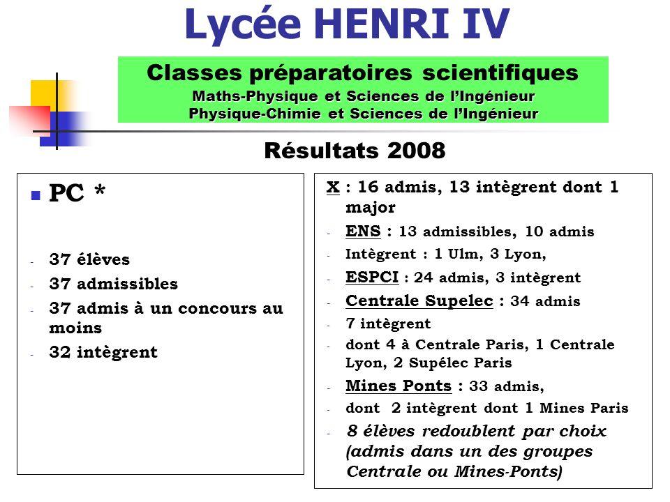 PC * - 37 élèves - 37 admissibles - 37 admis à un concours au moins - 32 intègrent Lycée HENRI IV Résultats 2008 X : 16 admis, 13 intègrent dont 1 major - ENS : 13 admissibles, 10 admis - Intègrent : 1 Ulm, 3 Lyon, - ESPCI : 24 admis, 3 intègrent - Centrale Supelec : 34 admis - 7 intègrent - dont 4 à Centrale Paris, 1 Centrale Lyon, 2 Supélec Paris - Mines Ponts : 33 admis, - dont 2 intègrent dont 1 Mines Paris - 8 élèves redoublent par choix (admis dans un des groupes Centrale ou Mines-Ponts) Classes préparatoires scientifiques Maths-Physique et Sciences de lIngénieur Physique-Chimie et Sciences de lIngénieur