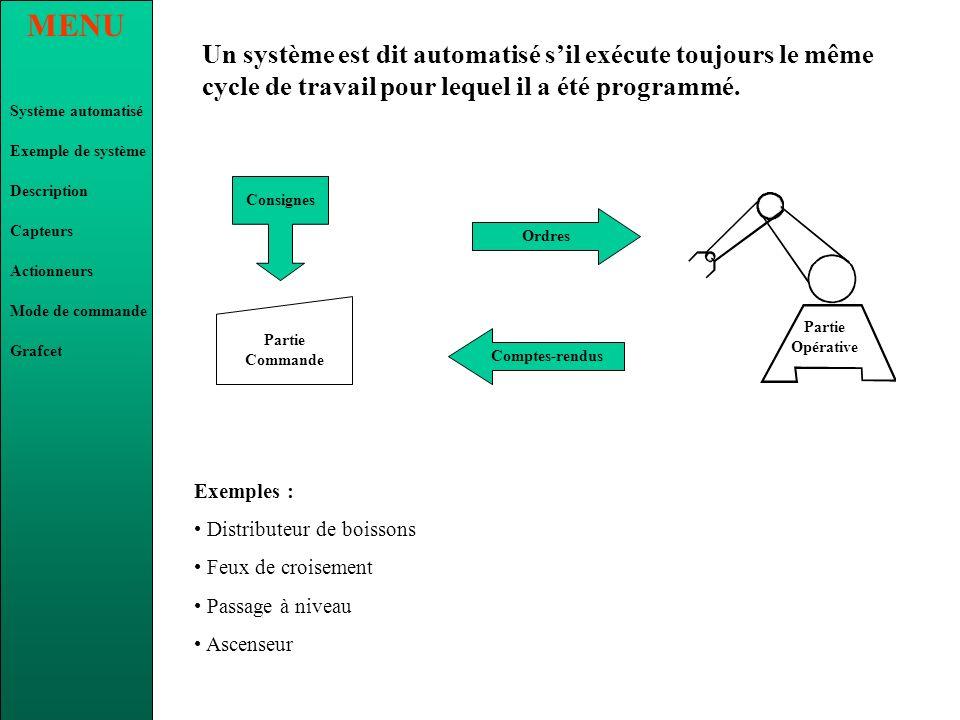 MENU Système automatisé Exemple de système Description Capteurs Actionneurs Grafcet Mode de commande Les Systèmes Automatisés Cliquez sur la page pour