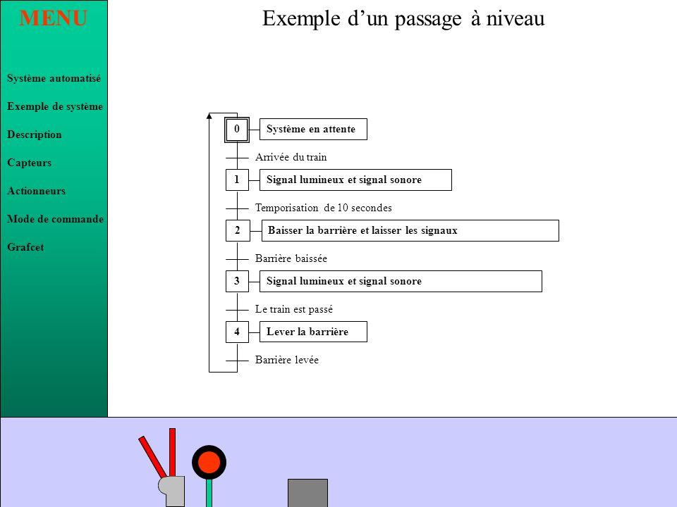 MENU Système automatisé Exemple de système Description Capteurs Actionneurs Grafcet Mode de commande Un système est dit automatisé sil exécute toujour