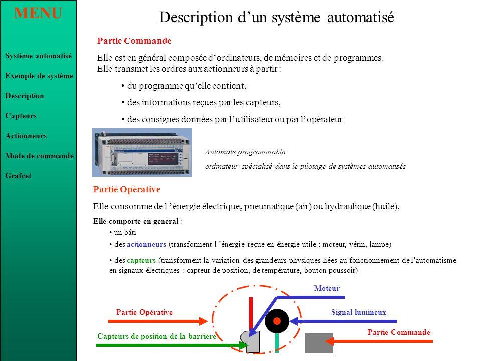 MENU Système automatisé Exemple de système Description Capteurs Actionneurs Grafcet Mode de commande Exemple dun passage à niveau Arrivée du train Sys