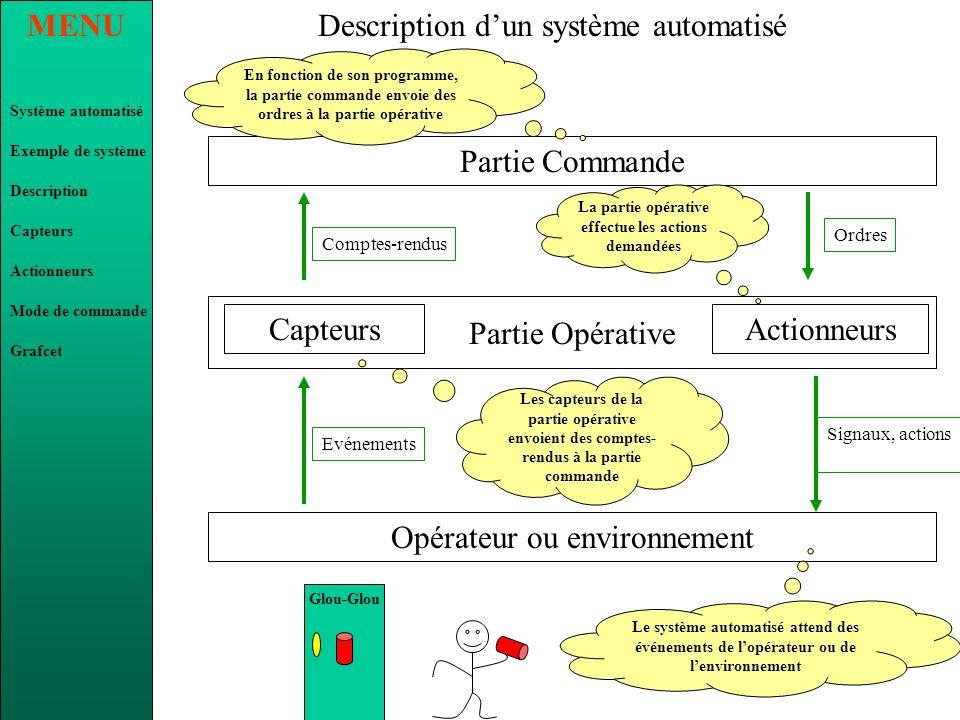 MENU Système automatisé Exemple de système Description Capteurs Actionneurs Grafcet Mode de commande Description dun système automatisé Partie Command