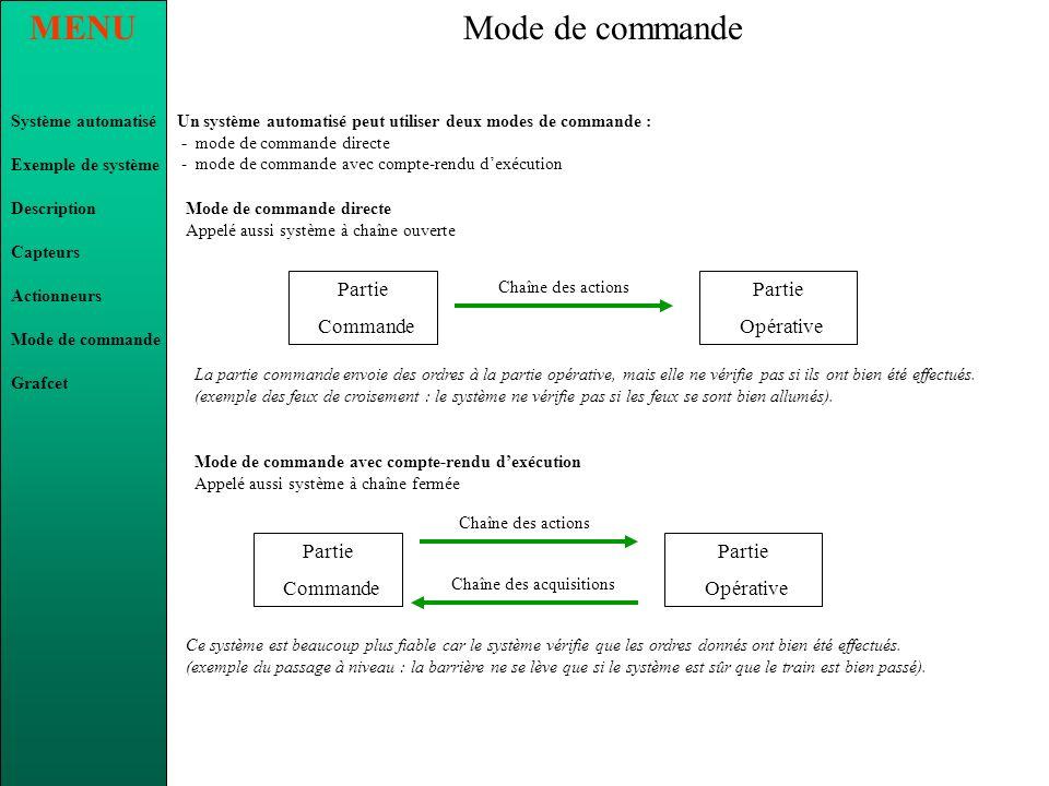 MENU Système automatisé Exemple de système Description Capteurs Actionneurs Grafcet Mode de commande Exemples dactionneurs Les actionneurs transformen