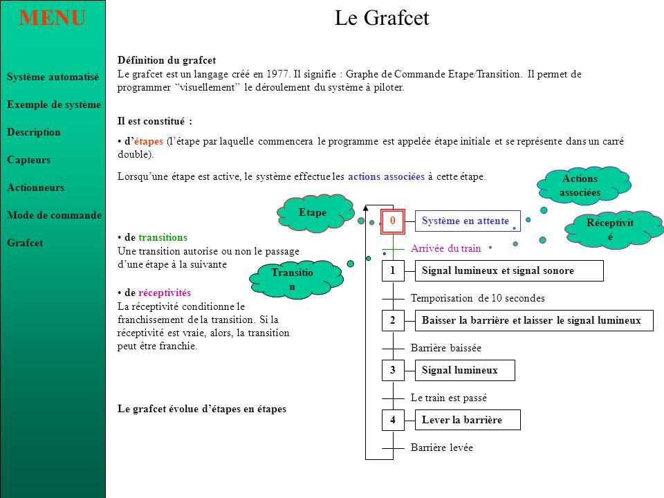 MENU Système automatisé Exemple de système Description Capteurs Actionneurs Grafcet Mode de commande Un système automatisé peut utiliser deux modes de