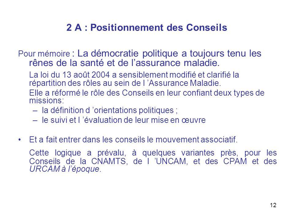 12 2 A : Positionnement des Conseils Pour mémoire : La démocratie politique a toujours tenu les rênes de la santé et de lassurance maladie.
