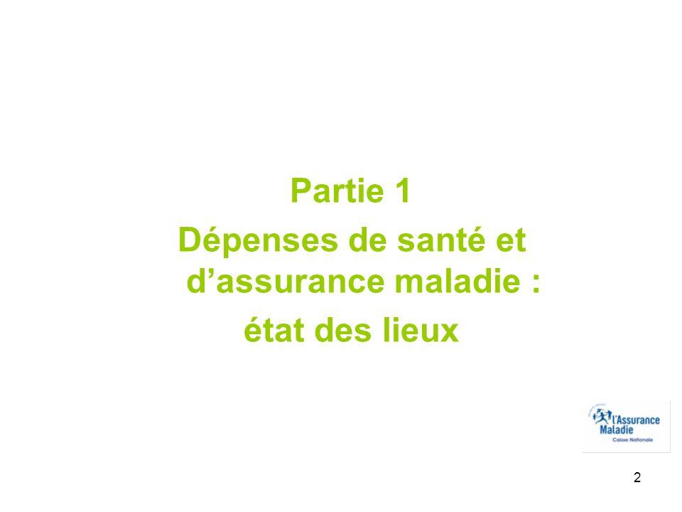 2 Partie 1 Dépenses de santé et dassurance maladie : état des lieux