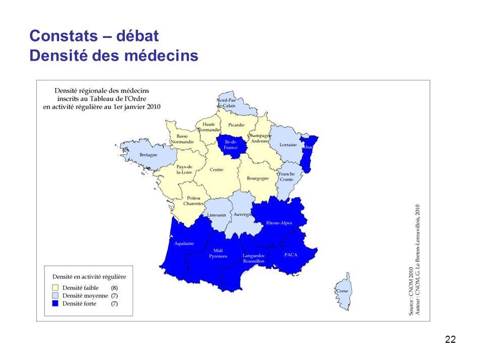 22 Constats – débat Densité des médecins