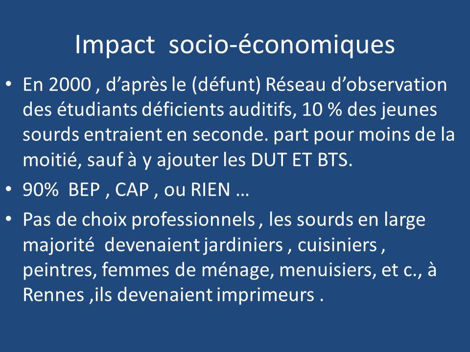 Impact socio-économiques En 2000, daprès le (défunt) Réseau dobservation des étudiants déficients auditifs, 10 % des jeunes sourds entraient en second