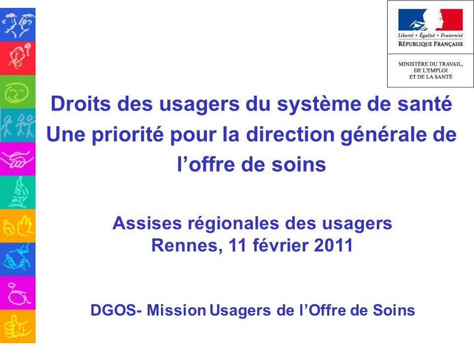 Droits des usagers du système de santé Une priorité pour la direction générale de loffre de soins DGOS- Mission Usagers de lOffre de Soins Assises rég