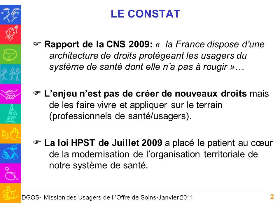 2 LE CONSTAT Rapport de la CNS 2009: « la France dispose dune architecture de droits protégeant les usagers du système de santé dont elle na pas à rou
