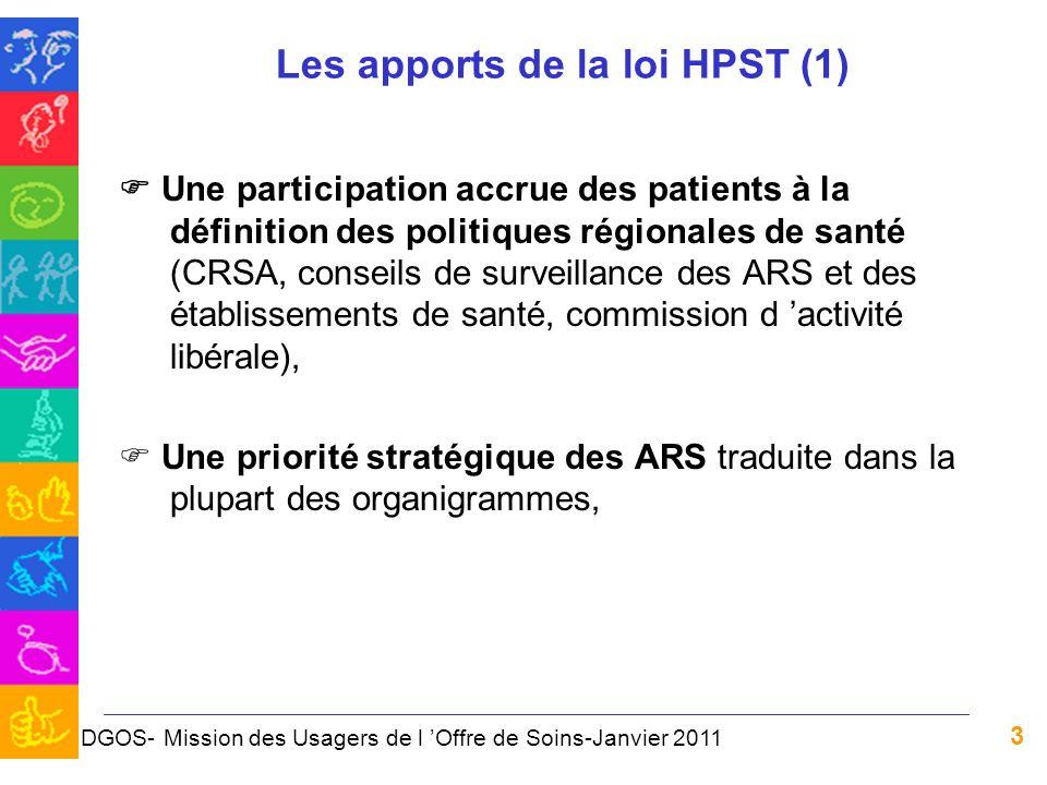 3 Les apports de la loi HPST (1) Une participation accrue des patients à la définition des politiques régionales de santé (CRSA, conseils de surveilla