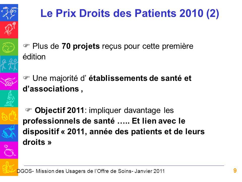 9 Le Prix Droits des Patients 2010 (2) Plus de 70 projets reçus pour cette première édition Une majorité d établissements de santé et dassociations, O