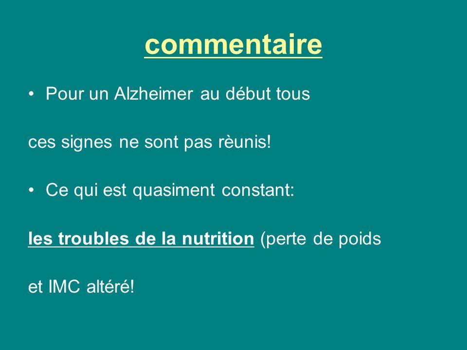 commentaire Pour un Alzheimer au début tous ces signes ne sont pas rèunis.