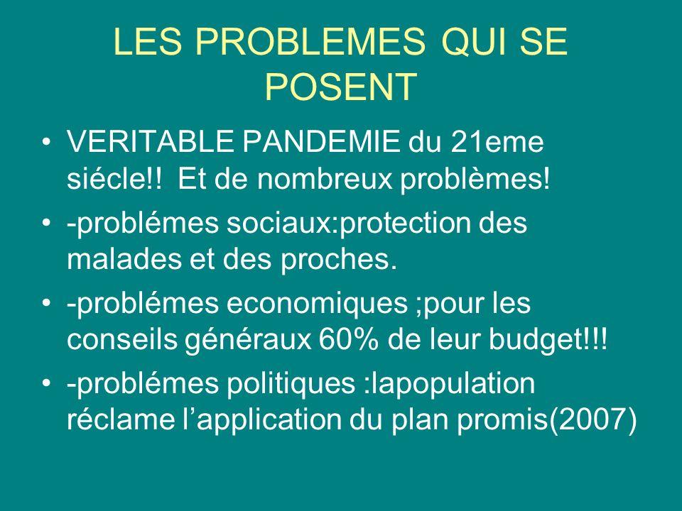 LES PROBLEMES QUI SE POSENT VERITABLE PANDEMIE du 21eme siécle!.