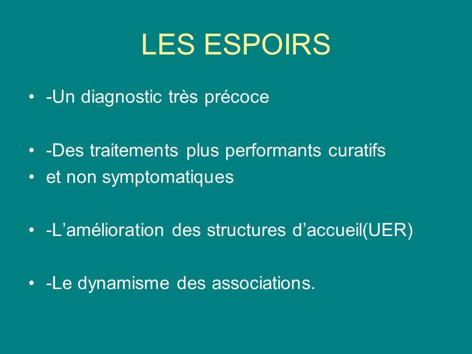 LES ESPOIRS -Un diagnostic très précoce -Des traitements plus performants curatifs et non symptomatiques -Lamélioration des structures daccueil(UER) -Le dynamisme des associations.