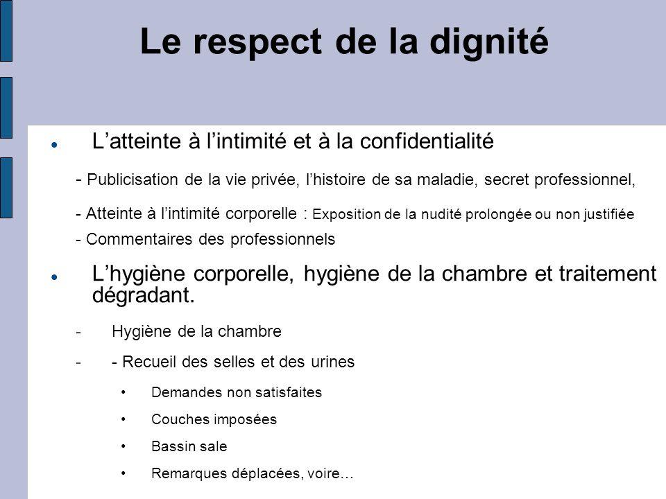 Le respect de la dignité Latteinte à lintimité et à la confidentialité - Publicisation de la vie privée, lhistoire de sa maladie, secret professionnel
